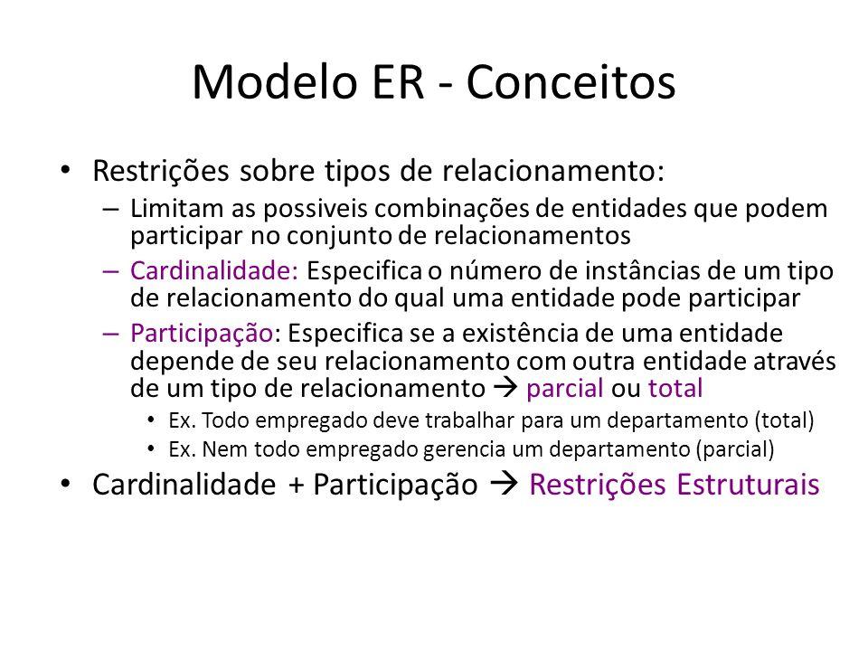 Modelo ER - Conceitos Restrições sobre tipos de relacionamento: