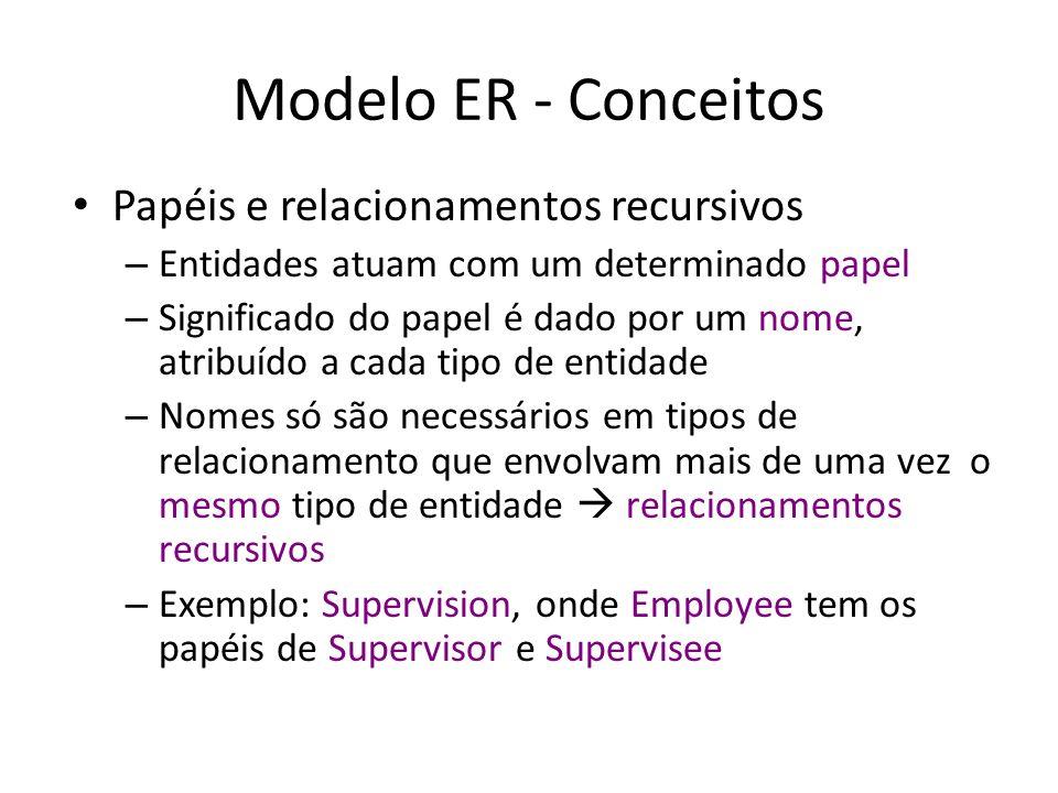 Modelo ER - Conceitos Papéis e relacionamentos recursivos