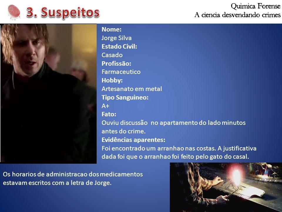 3. Suspeitos Nome: Jorge Silva Estado Civil: Casado Profissão: