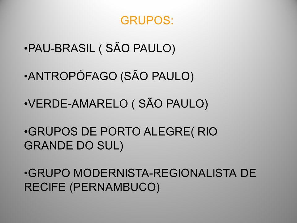 GRUPOS: PAU-BRASIL ( SÃO PAULO) ANTROPÓFAGO (SÃO PAULO) VERDE-AMARELO ( SÃO PAULO) GRUPOS DE PORTO ALEGRE( RIO GRANDE DO SUL)