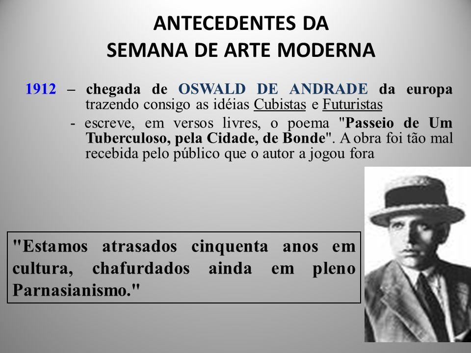 ANTECEDENTES DA SEMANA DE ARTE MODERNA