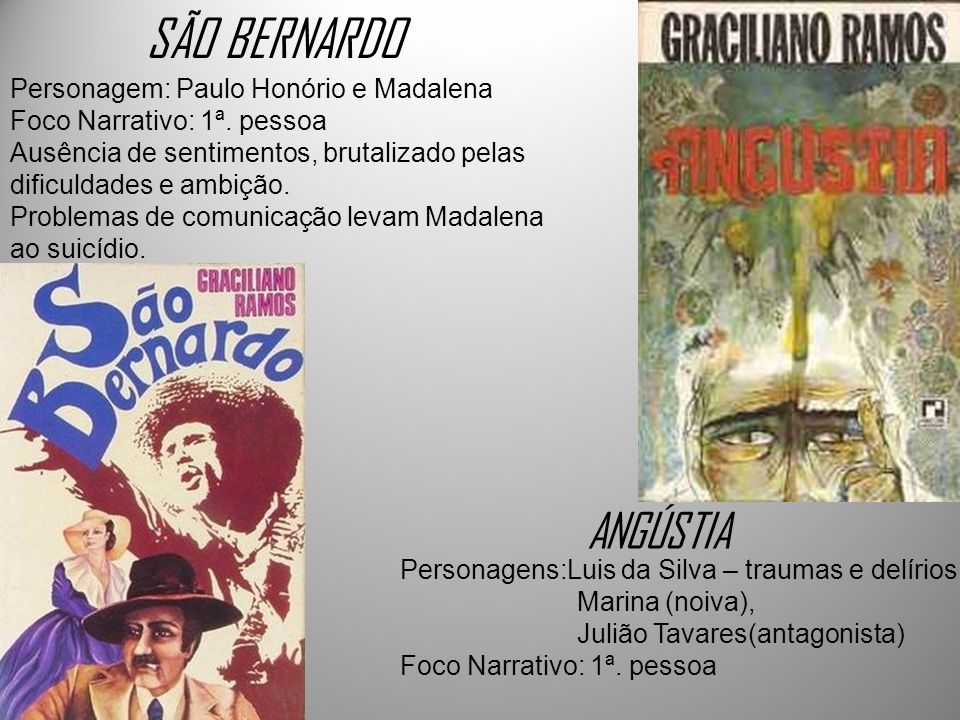 SÃO BERNARDO ANGÚSTIA Personagem: Paulo Honório e Madalena