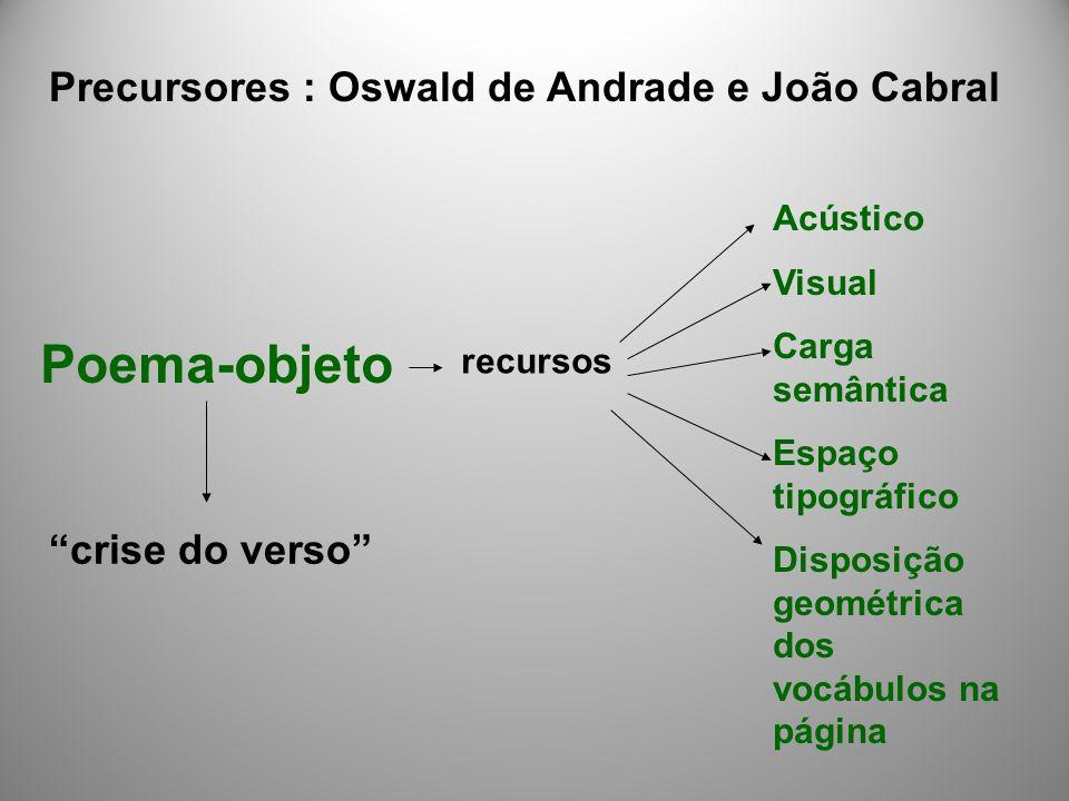 Poema-objeto Precursores : Oswald de Andrade e João Cabral