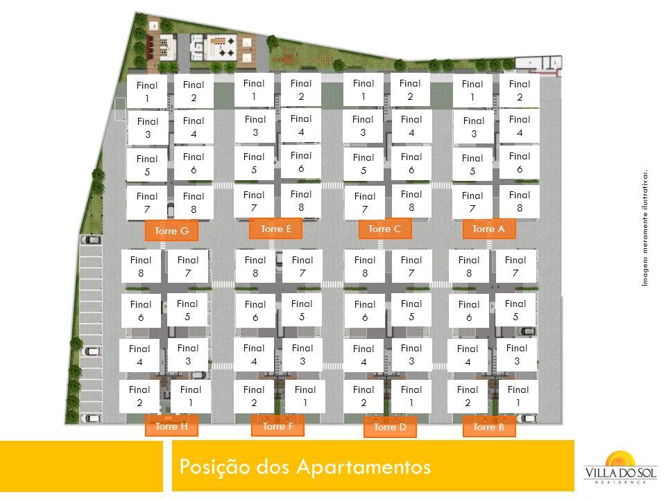 Posição dos Apartamentos