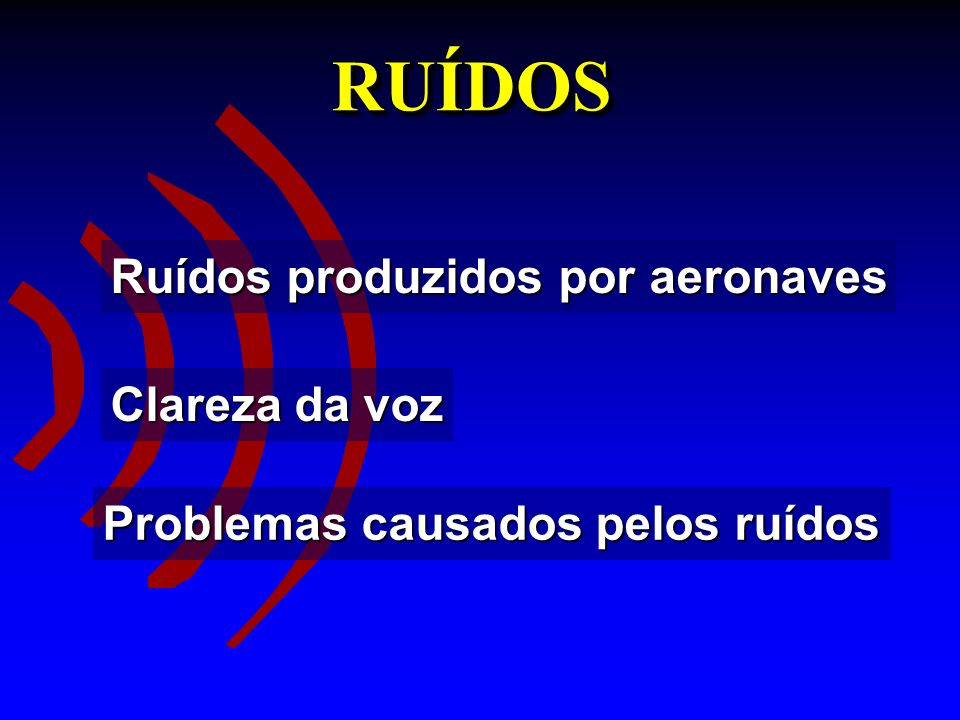 RUÍDOS Ruídos produzidos por aeronaves Clareza da voz