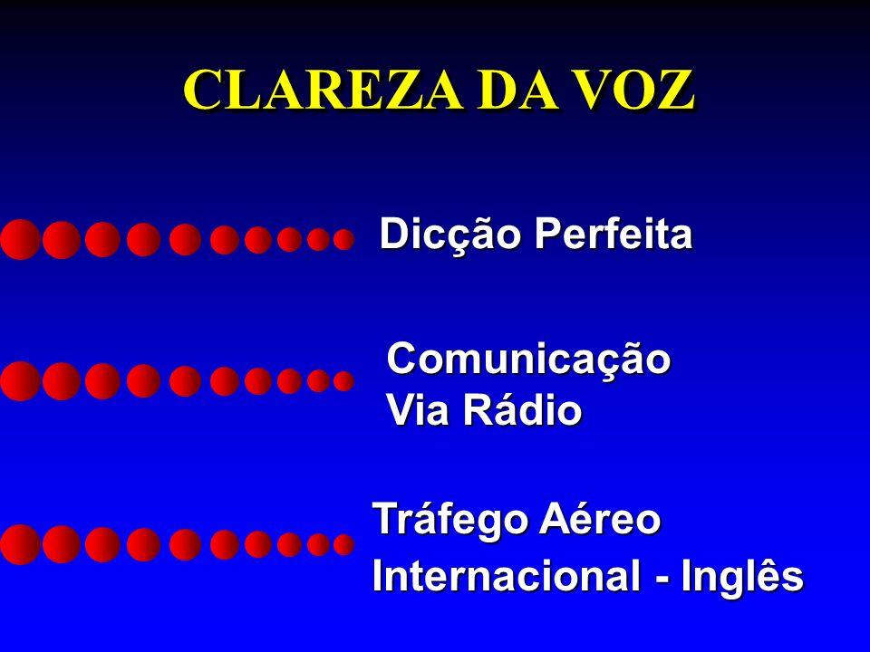 CLAREZA DA VOZ Dicção Perfeita Comunicação Via Rádio