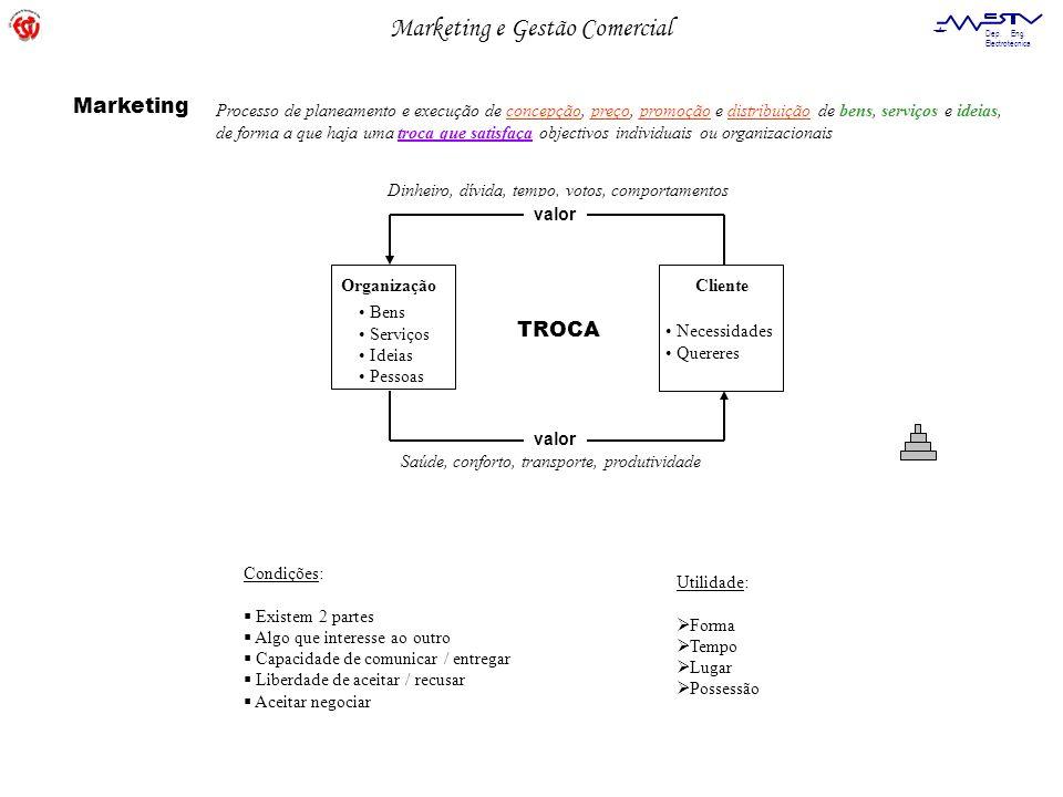 Marketing Processo de planeamento e execução de concepção, preço, promoção e distribuição de bens, serviços e ideias,