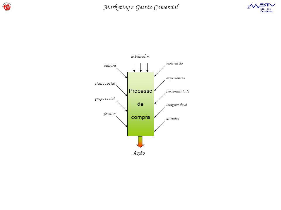Comportamento organizacional integração no setor de atendimento ao cliente 6