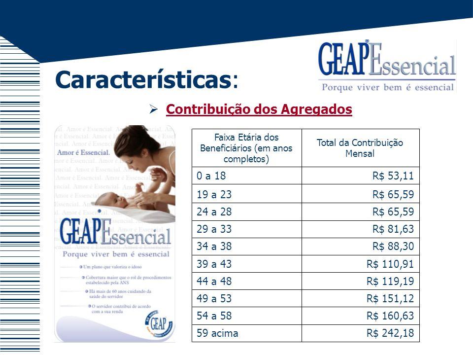 Características: Contribuição dos Agregados R$ 242,18 59 acima