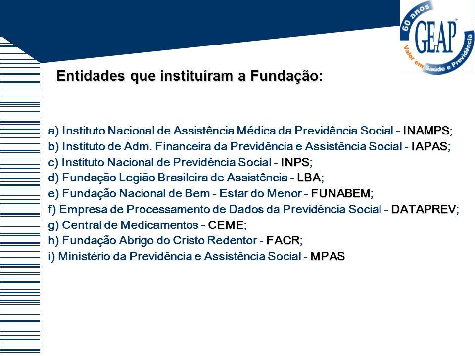 Entidades que instituíram a Fundação:
