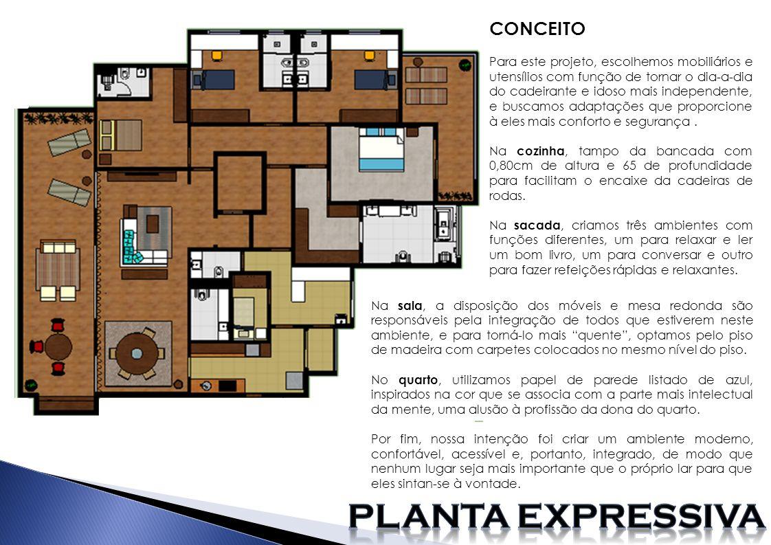 Planta Expressiva CONCEITO