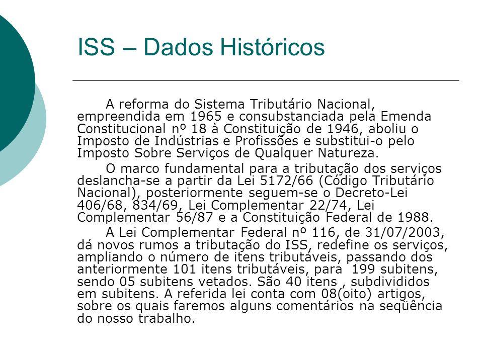 ISS – Dados Históricos