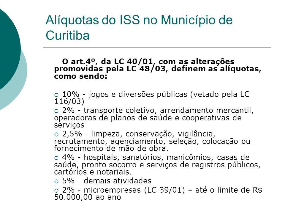Alíquotas do ISS no Município de Curitiba