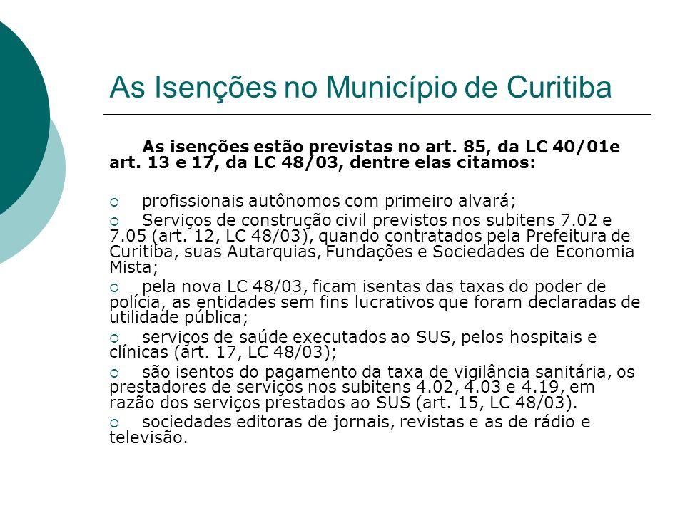 As Isenções no Município de Curitiba