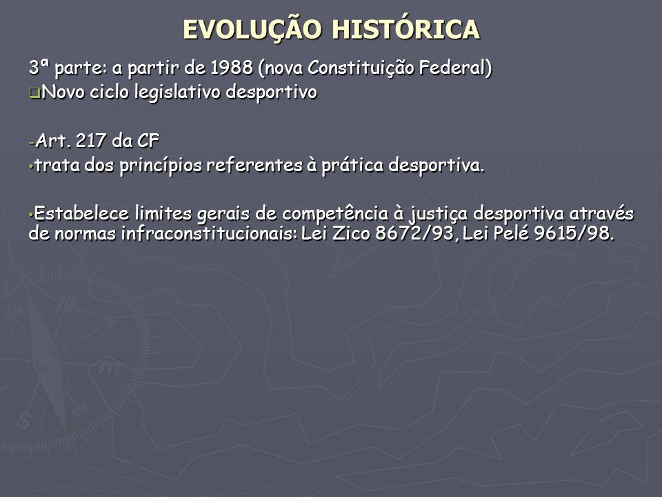 EVOLUÇÃO HISTÓRICA 3ª parte: a partir de 1988 (nova Constituição Federal) Novo ciclo legislativo desportivo.