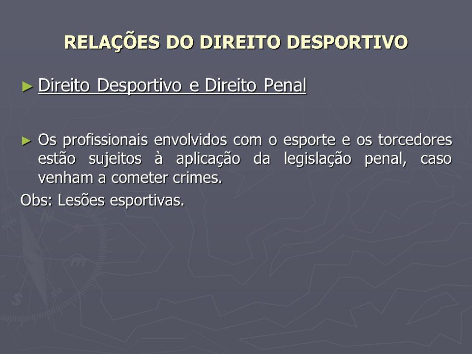 RELAÇÕES DO DIREITO DESPORTIVO