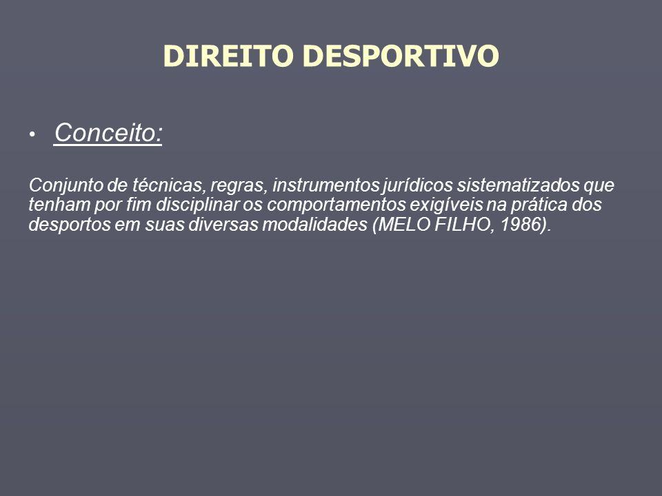 DIREITO DESPORTIVO Conceito: