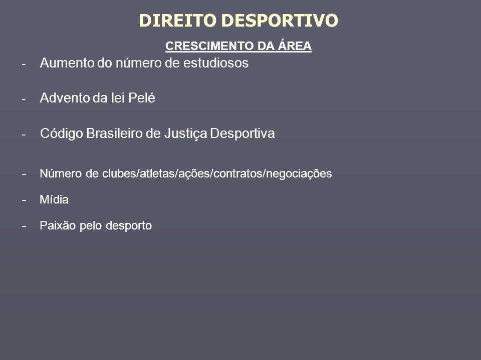 DIREITO DESPORTIVO Aumento do número de estudiosos Advento da lei Pelé