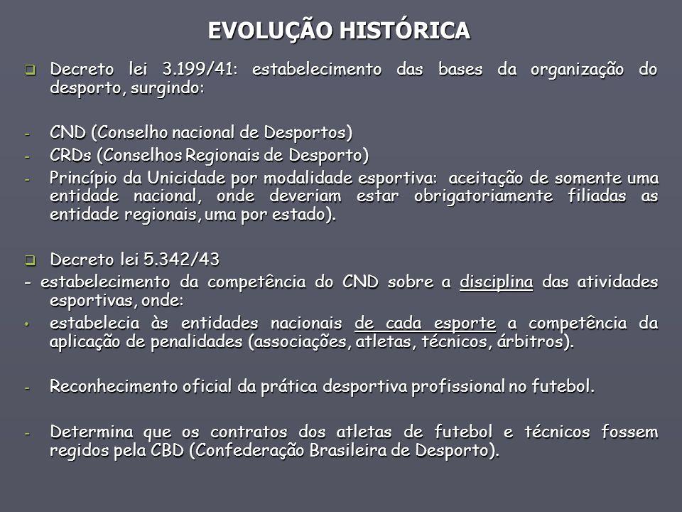 EVOLUÇÃO HISTÓRICA Decreto lei 3.199/41: estabelecimento das bases da organização do desporto, surgindo: