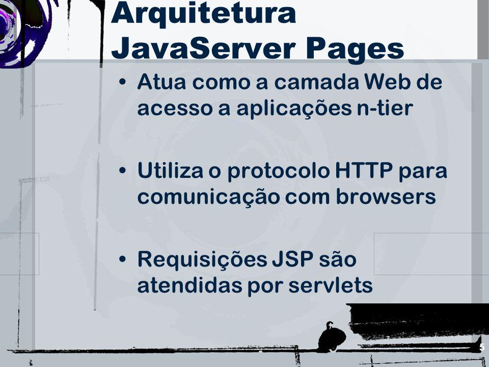Arquitetura JavaServer Pages