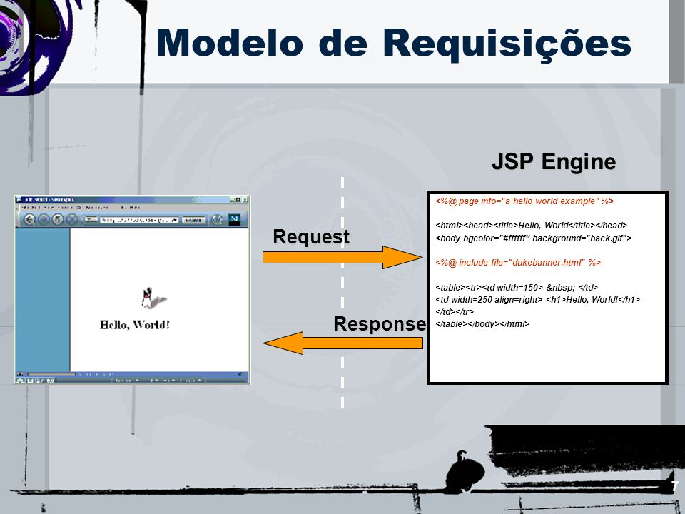 Modelo de Requisições JSP Engine Request Response