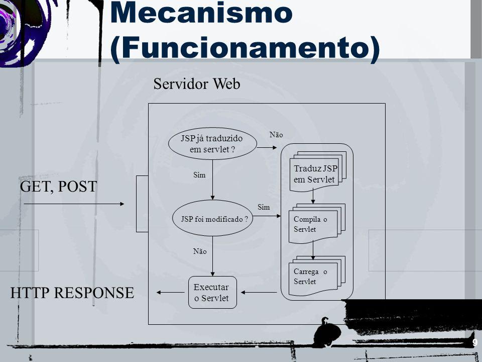 Mecanismo (Funcionamento)