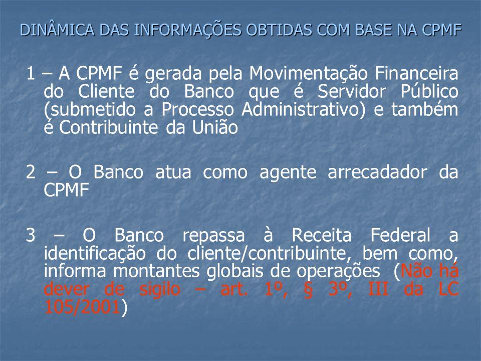 DINÂMICA DAS INFORMAÇÕES OBTIDAS COM BASE NA CPMF