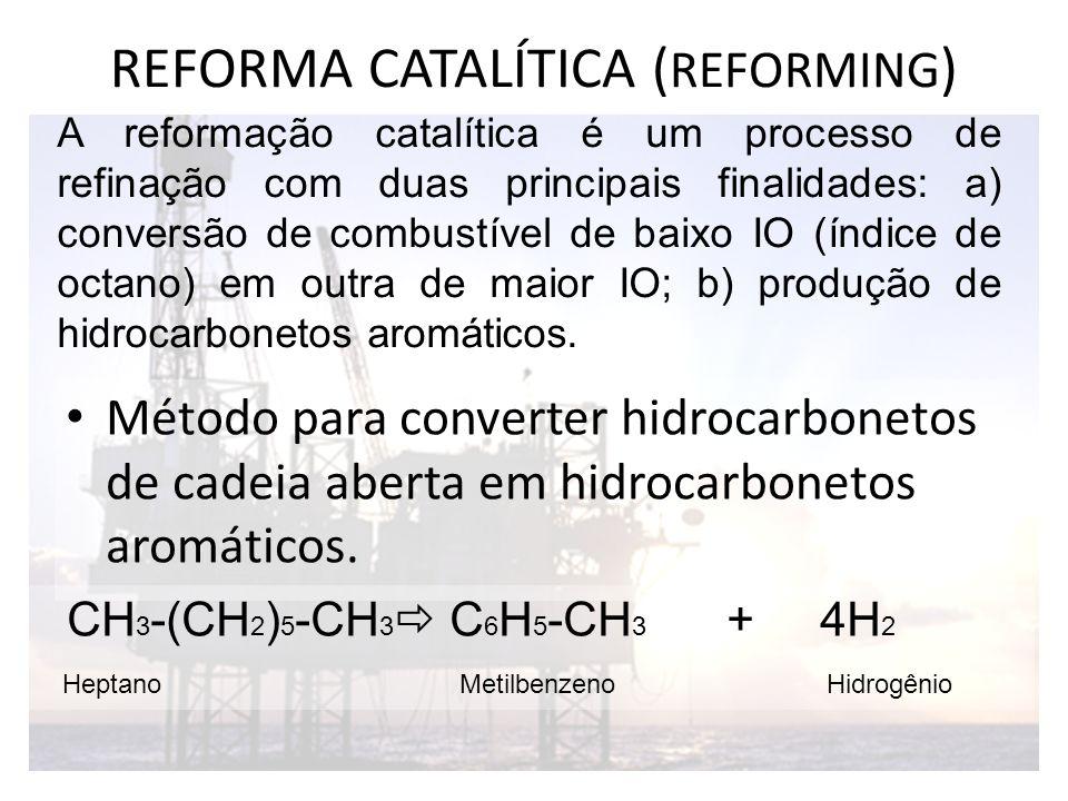 REFORMA CATALÍTICA (REFORMING)