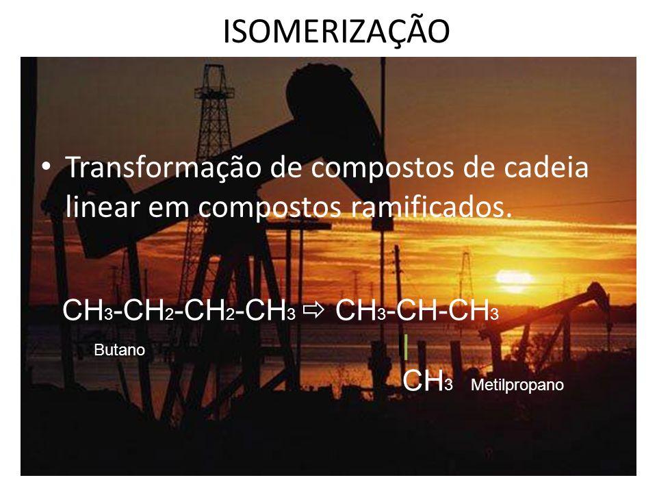 ISOMERIZAÇÃO Transformação de compostos de cadeia linear em compostos ramificados. CH3-CH2-CH2-CH3  CH3-CH-CH3.