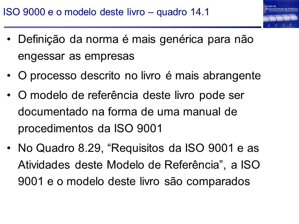 ISO 9000 e o modelo deste livro – quadro 14.1