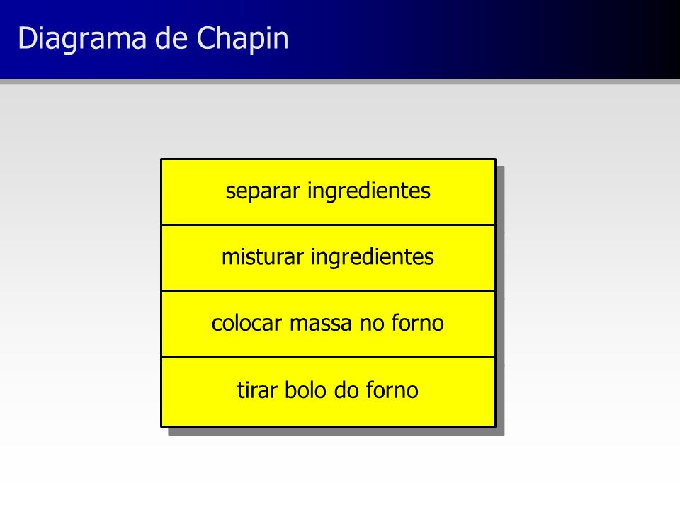 misturar ingredientes