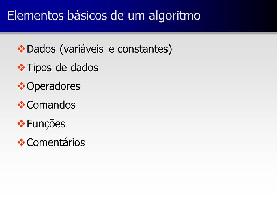 Elementos básicos de um algoritmo