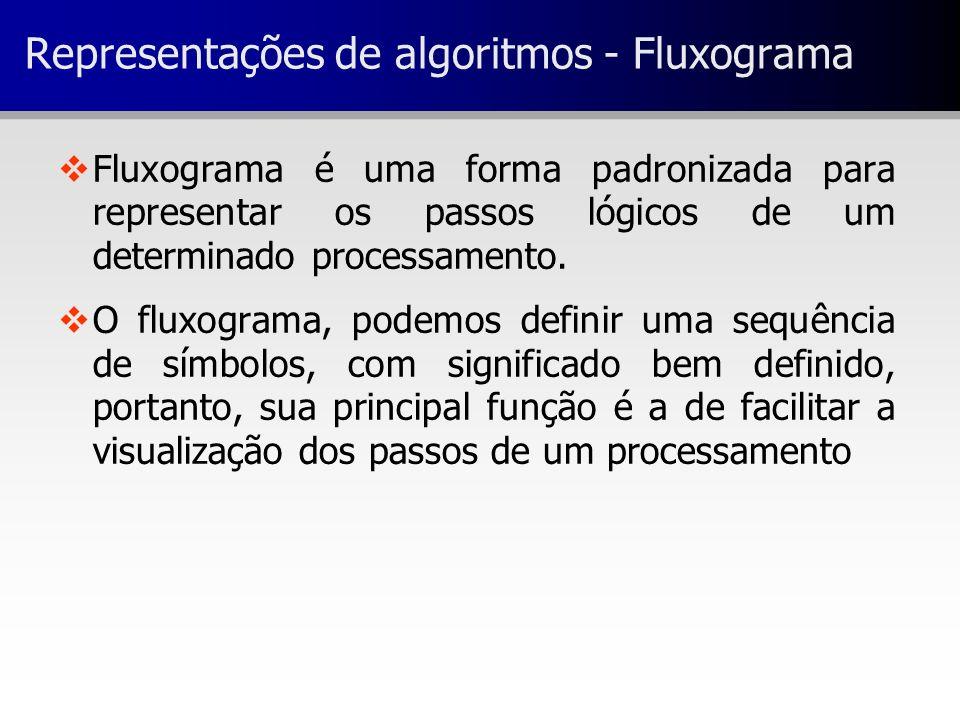Representações de algoritmos - Fluxograma