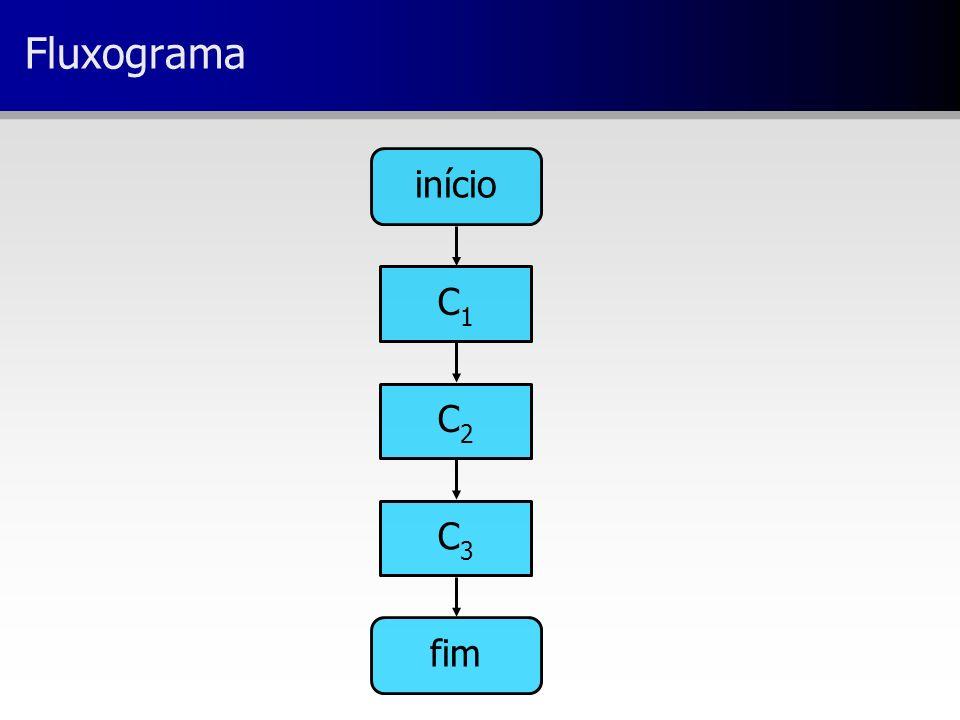 Fluxograma início C1 C2 C3 fim
