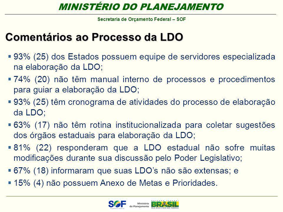 Comentários ao Processo da LDO