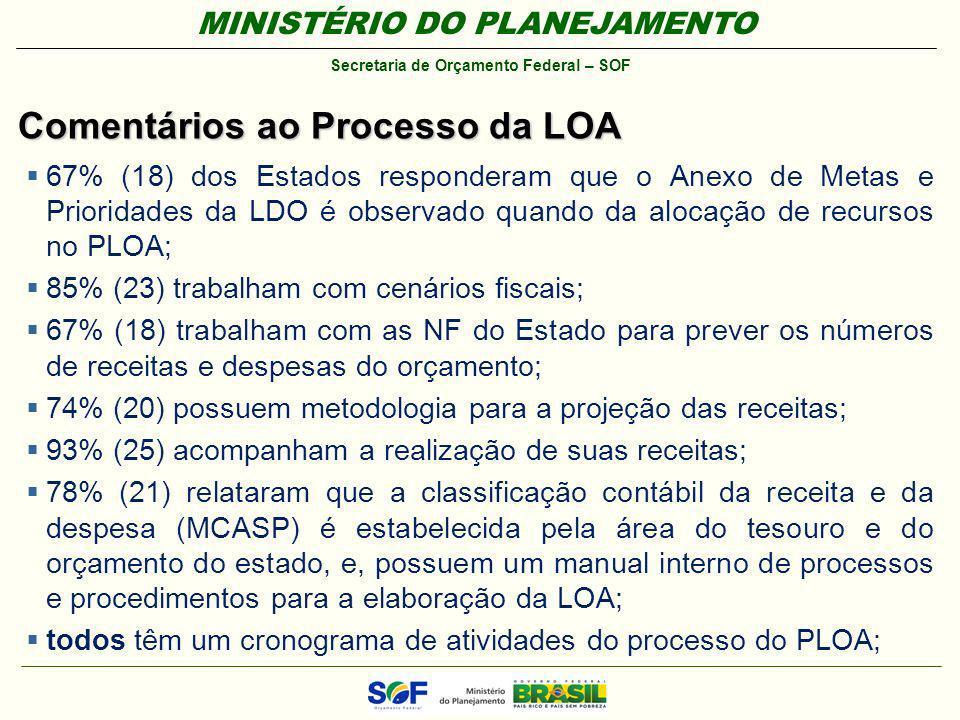 Comentários ao Processo da LOA