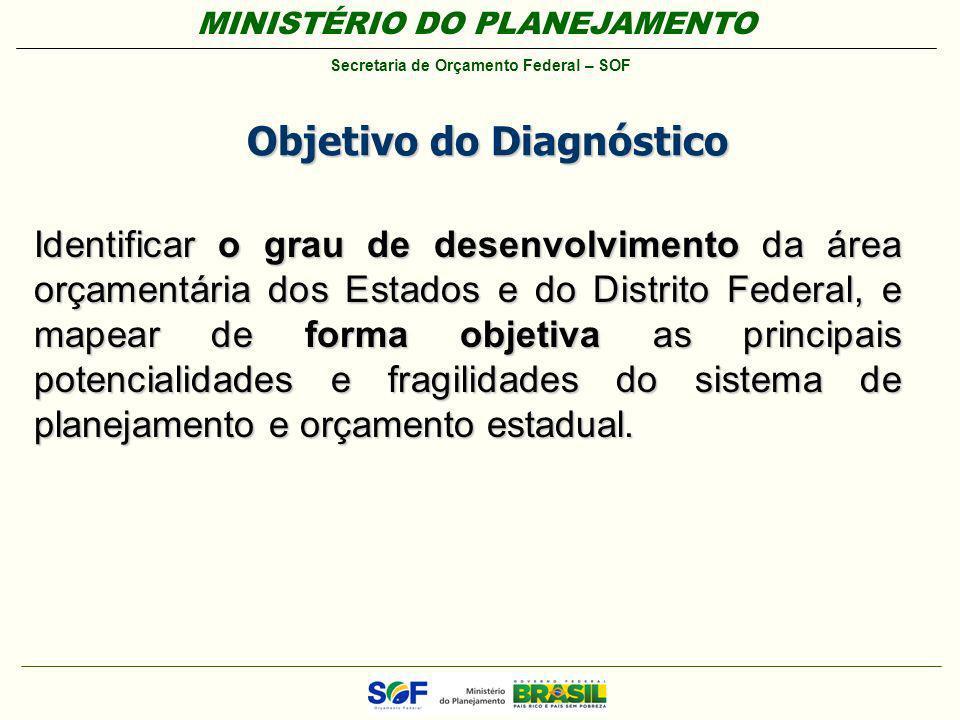 Objetivo do Diagnóstico