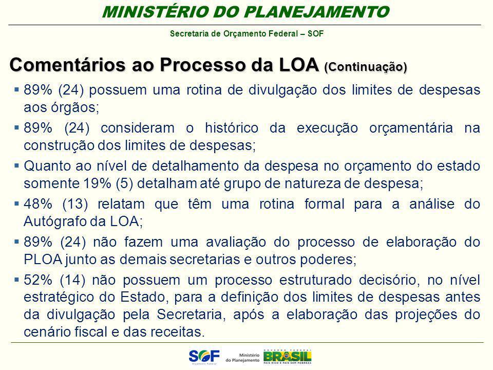 Comentários ao Processo da LOA (Continuação)