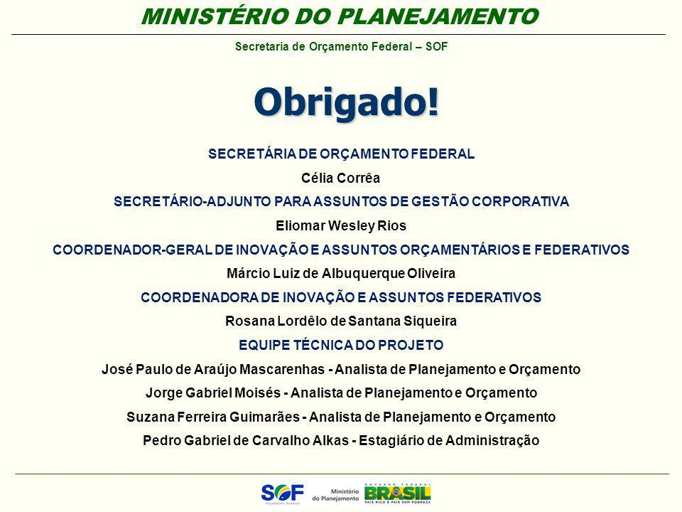 Obrigado! SECRETÁRIA DE ORÇAMENTO FEDERAL Célia Corrêa