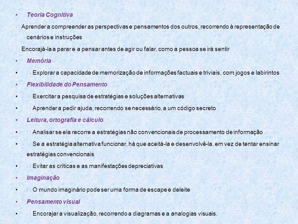 Teoria Cognitiva  Aprender a compreender as perspectivas e pensamentos dos outros, recorrendo à representação de cenários e instruções.