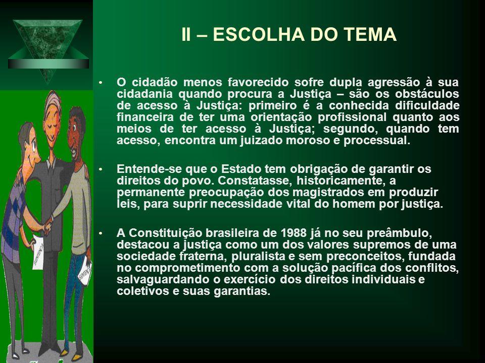 II – ESCOLHA DO TEMA