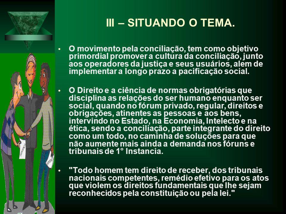 III – SITUANDO O TEMA.