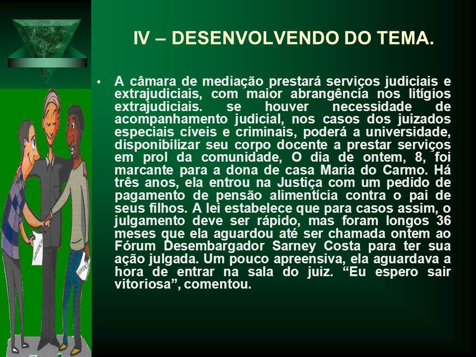IV – DESENVOLVENDO DO TEMA.