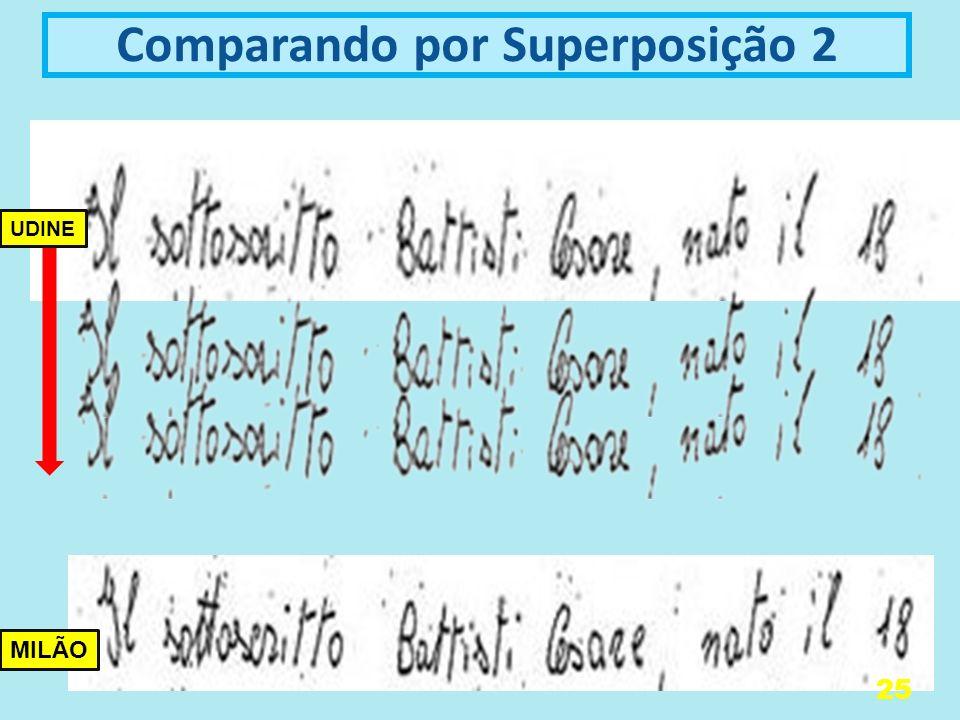 Comparando por Superposição 2