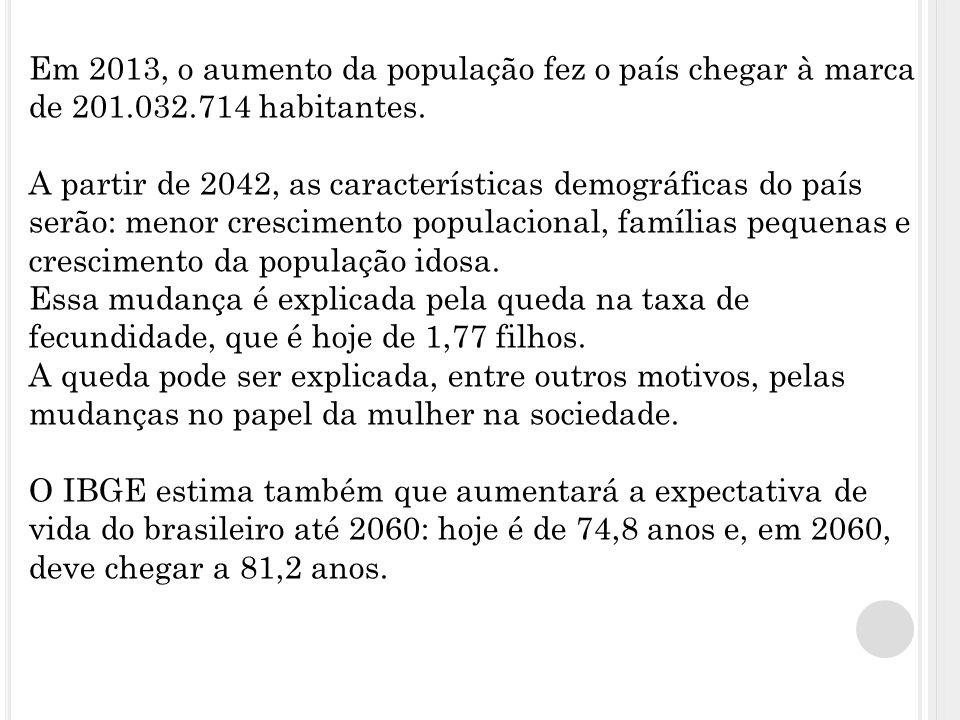 Em 2013, o aumento da população fez o país chegar à marca de 201. 032