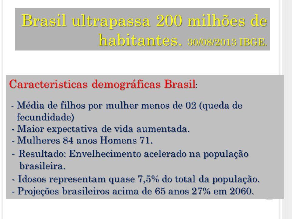 Brasil ultrapassa 200 milhões de habitantes. 30/08/2013 IBGE.