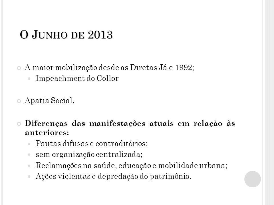 O Junho de 2013 A maior mobilização desde as Diretas Já e 1992;
