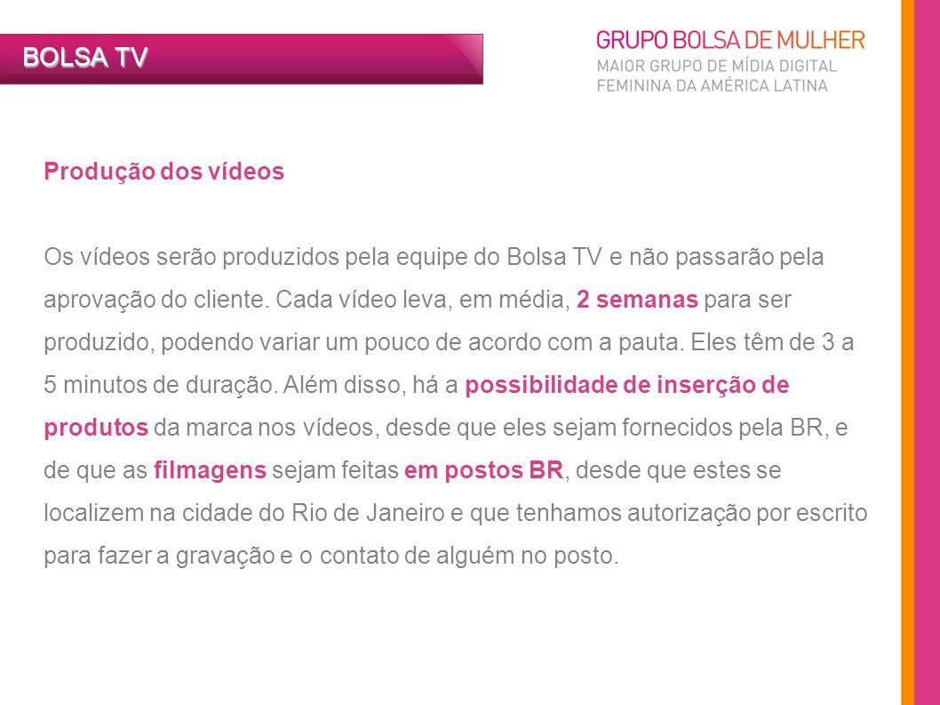 BOLSA TV Produção dos vídeos