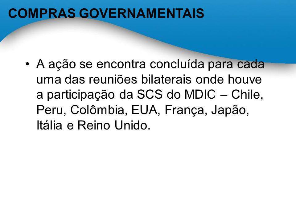 COMPRAS GOVERNAMENTAIS