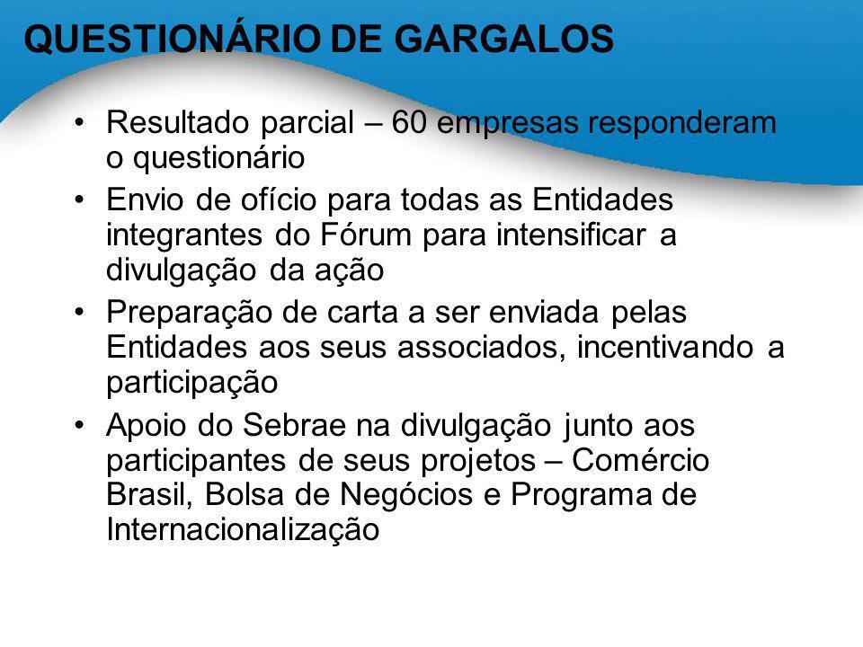 QUESTIONÁRIO DE GARGALOS